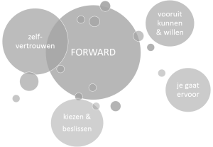 forward bol.jpg
