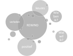 rewind bol